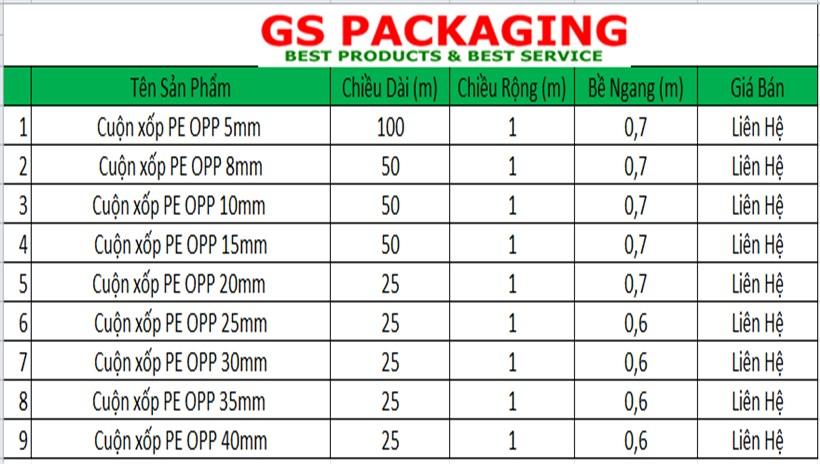 Bảng báo giá vật liệu cách nhiệt PE OPP tráng bạc một mặt