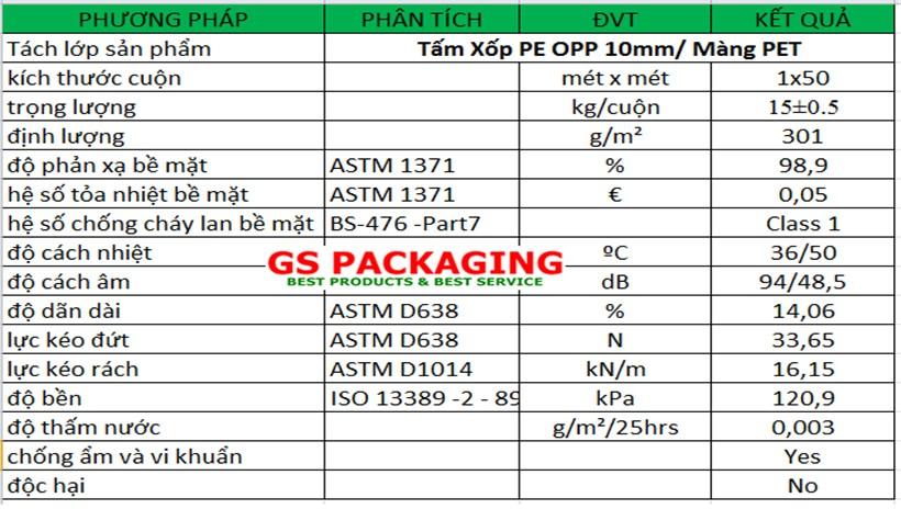 Bảng phân tích thông số cách nhiệt PE OPP