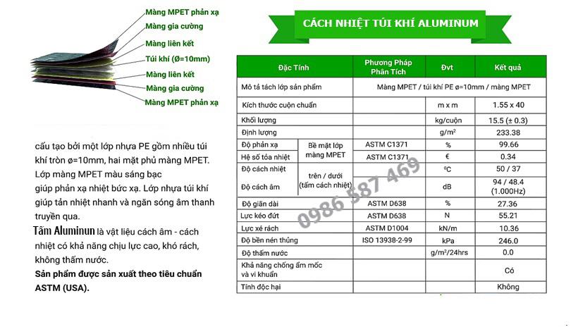 bảng thông số kỹ thuật tấm cách nhiệt aluminum